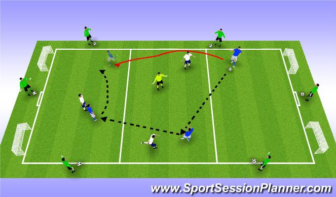 Football/Soccer Session Plan Drill (Colour): 3v3+1 Funiño