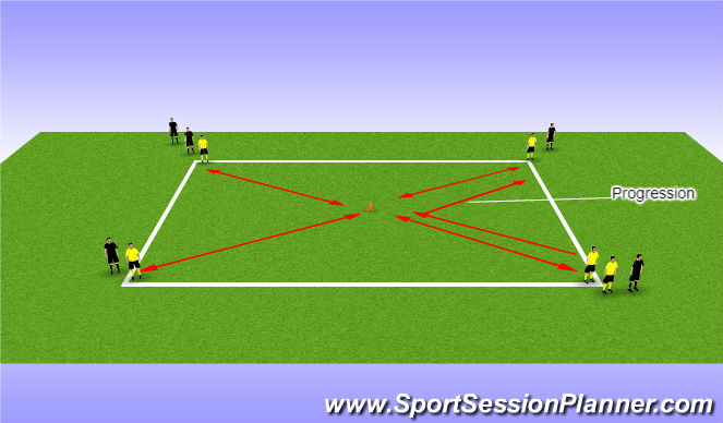 Football/Soccer Session Plan Drill (Colour): Coerver skill w dribble (15 min)