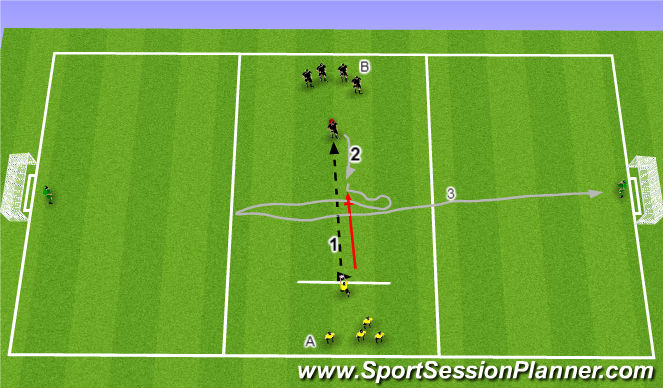 Football/Soccer Session Plan Drill (Colour): 1v1 Coerver dribbling (15min)
