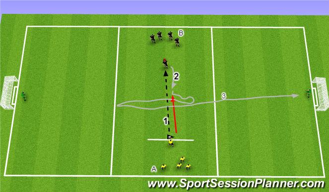 Football/Soccer Session Plan Drill (Colour): 1v1 Coerver dribbling (15min)