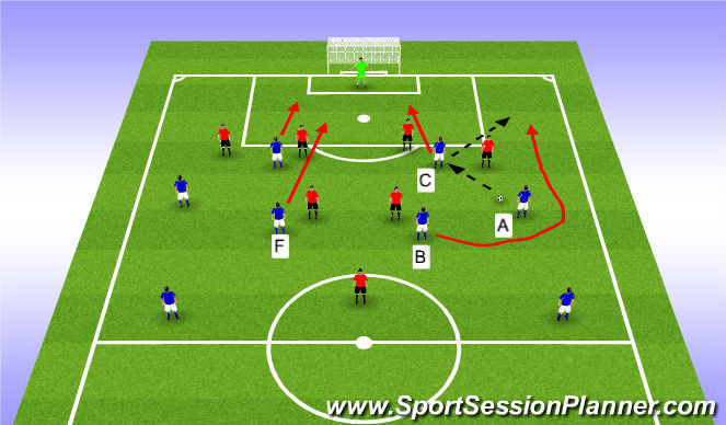 Football/Soccer Session Plan Drill (Colour): Phase of Play - 2