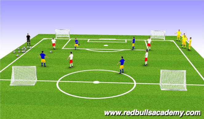 Football/Soccer Session Plan Drill (Colour): 4v4 Tourney
