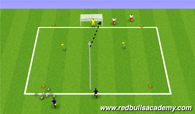 Football/Soccer Session Plan Drill (Colour): Breakaway comp