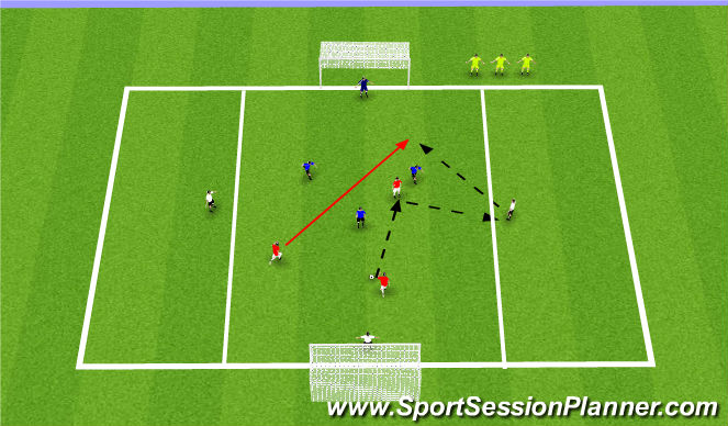Football/Soccer Session Plan Drill (Colour): SI Combination Play-Two Goal Game