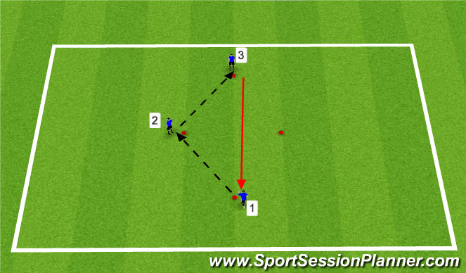 Football/Soccer Session Plan Drill (Colour): SI Passing Patterns
