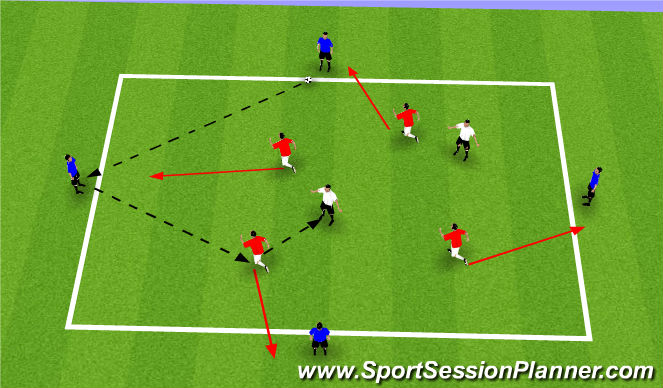Football/Soccer Session Plan Drill (Colour): SII 4v4+2 Transition Box