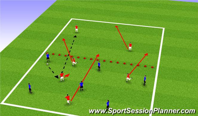 Football/Soccer Session Plan Drill (Colour): SIII 6v6 Transition