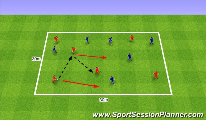 Football/Soccer Session Plan Drill (Colour): Passing sequence with different tasks. Podania sekwencja z różnymi zadaniami po podaniu.