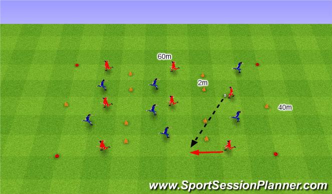 Football/Soccer Session Plan Drill (Colour): 7v7 attack and defend 3 goals. 7v7 atakowanie i bronienie trzech bramek.