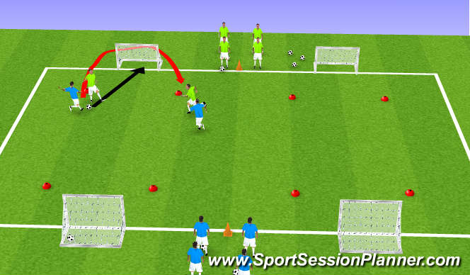 Football/Soccer Session Plan Drill (Colour): Attacking and Defending in Pairs