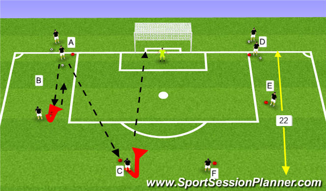 Football/Soccer Session Plan Drill (Colour): Pattern Finishing-technical 1