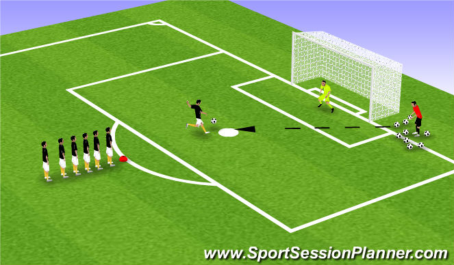 Football/Soccer Session Plan Drill (Colour): Volleys