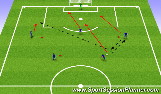 Football/Soccer Session Plan Drill (Colour): Switch of Play