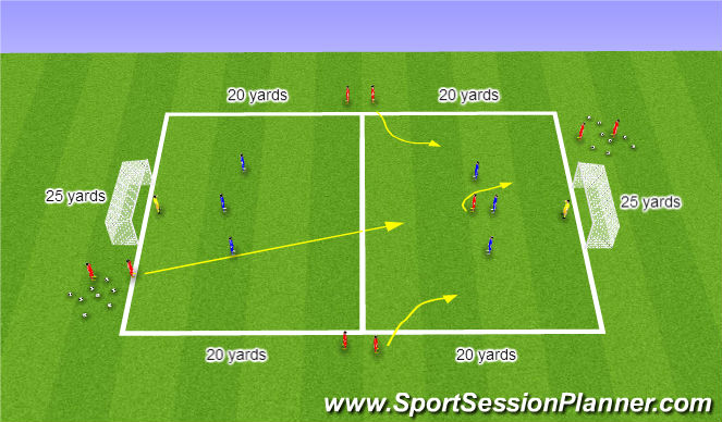 Football/Soccer Session Plan Drill (Colour): Transition 4vs3
