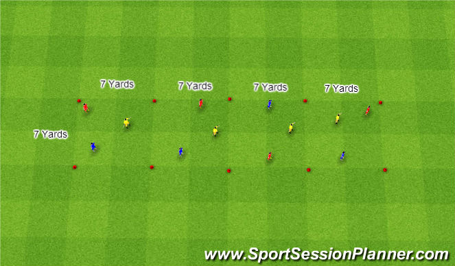 Football/Soccer Session Plan Drill (Colour): Warm Up Passing Game