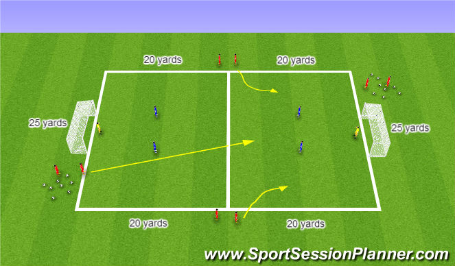Football/Soccer Session Plan Drill (Colour): Transition 3vs2