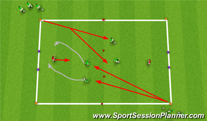 Football/Soccer Session Plan Drill (Colour): Game Related Progression