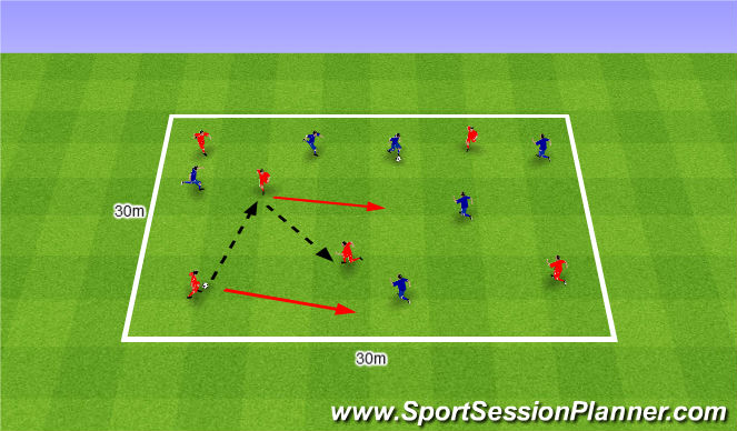 Football/Soccer Session Plan Drill (Colour): Passing sequence with different tasks. Podania sekwencja z różnymi zadaniami po podaniu.