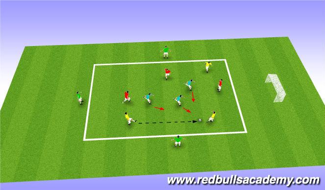 Football/Soccer Session Plan Drill (Colour): Pressure box