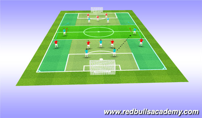 Football/Soccer Session Plan Drill (Colour): 4 v 3 with Recovering Midfield
