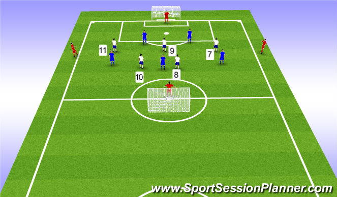 Football/Soccer Session Plan Drill (Colour): 5v5+5 Dynasty