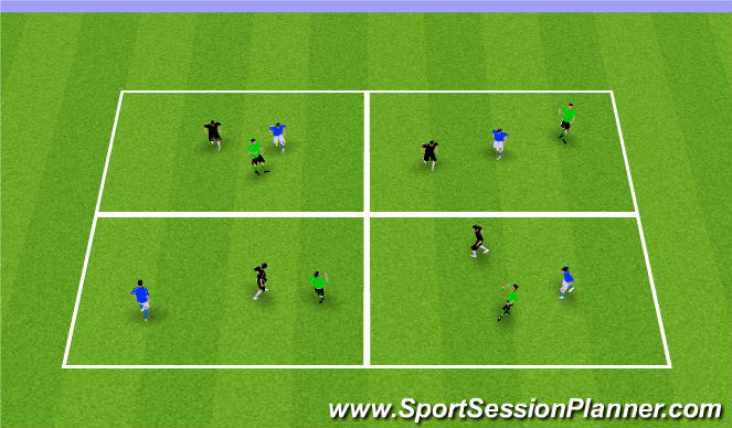 Football/Soccer Session Plan Drill (Colour): Optional: Passing & Player Rotation