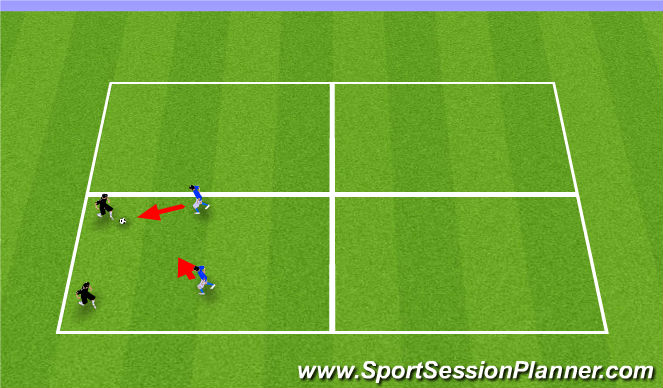 Football/Soccer Session Plan Drill (Colour): 2v2 Pressure Cover