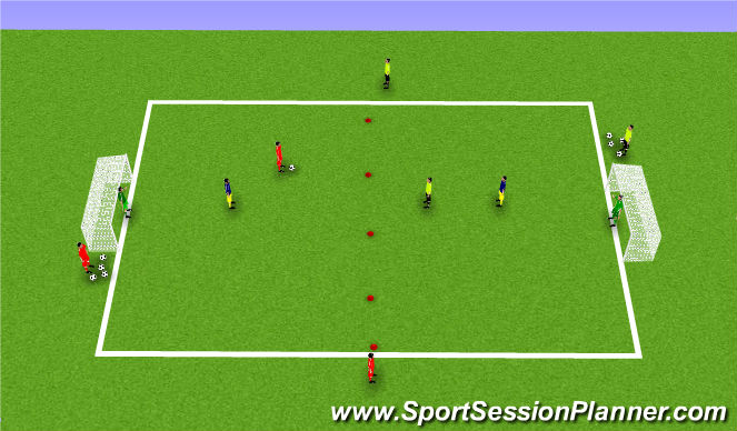 Football/Soccer Session Plan Drill (Colour): 1v1+6