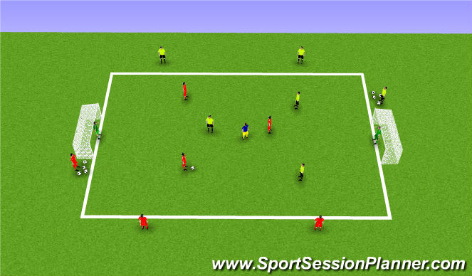 Football/Soccer Session Plan Drill (Colour): 3v3 + number 8