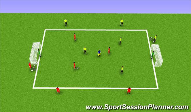 Football/Soccer Session Plan Drill (Colour): 3v3 + number 8