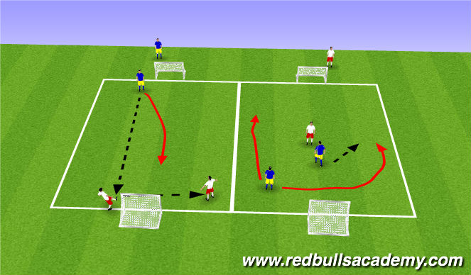 Football/Soccer Session Plan Drill (Colour): Main Theme - 2v1