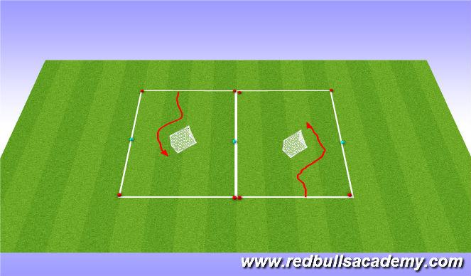 Football/Soccer Session Plan Drill (Colour): scissors semi oppposed