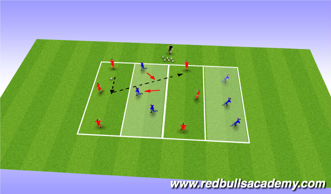 Football/Soccer Session Plan Drill (Colour): Activity 1: Pressure, Cover