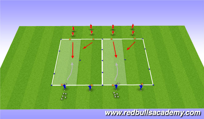 Football/Soccer Session Plan Drill (Colour): Activity 2: 2v2's: Pressure, Cover