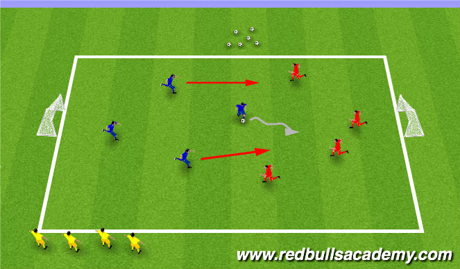 Football/Soccer Session Plan Drill (Colour): 4v4 to Small Goals.