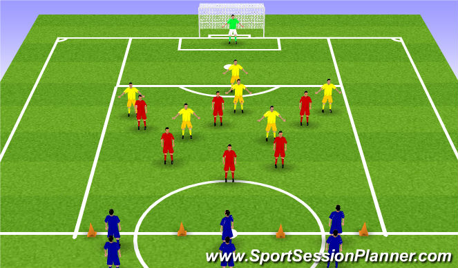 Football/Soccer Session Plan Drill (Colour): Expanded Small-Sided 6v6(v6) transition