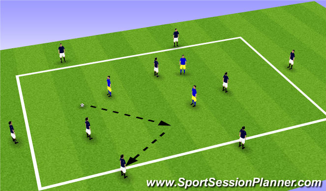 Football/Soccer Session Plan Drill (Colour): 3v3 with support