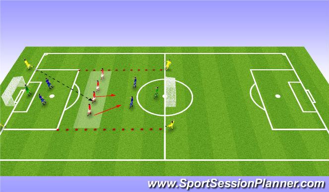 Football/Soccer Session Plan Drill (Colour): Defending 2 v 2