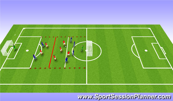 Football/Soccer Session Plan Drill (Colour): Defend the Counter