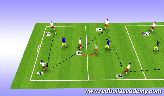 Football/Soccer Session Plan Drill (Colour): Positional Rondo - Warm Up