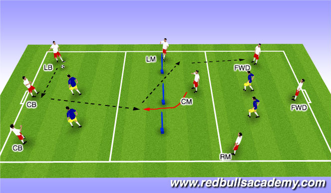 Football/Soccer Session Plan Drill (Colour): Grid Practice