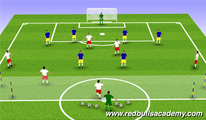 Football/Soccer Session Plan Drill (Colour): Into & Off the Strikers