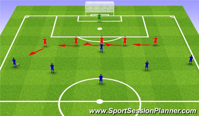 Football/Soccer Session Plan Drill (Colour): Shuffling across in a back 5. Przesuwanie 5 w obronie.