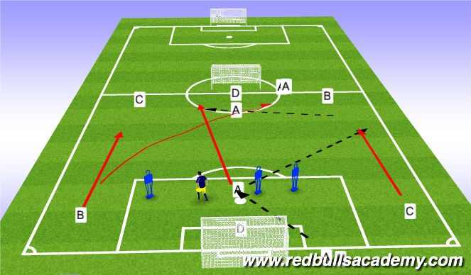 Football/Soccer Session Plan Drill (Colour): Full