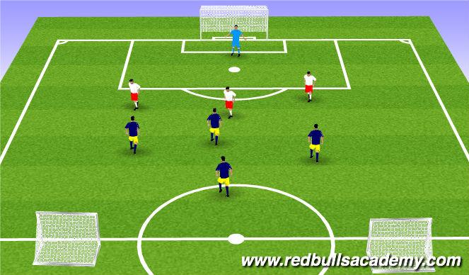 Football/Soccer Session Plan Drill (Colour): 4v3+GK