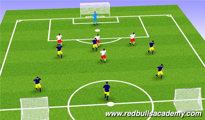 Football/Soccer Session Plan Drill (Colour): 6v5 Phase