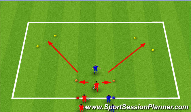 Football/Soccer Session Plan Drill (Colour): Fakes/Feints