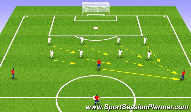 Football/Soccer Session Plan Drill (Colour): Rozgrzewka, przesuwanie