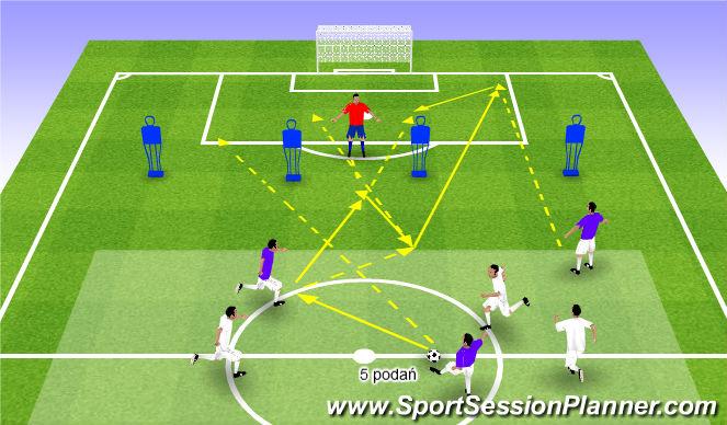 Football/Soccer Session Plan Drill (Colour): Rozwinięcie i zakończenie ataku