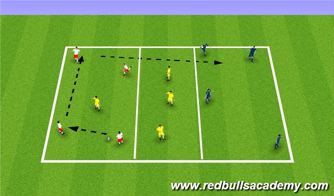 Football/Soccer Session Plan Drill (Colour): Full Pressure/Game